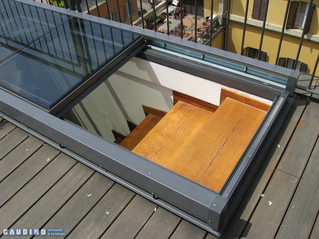 Roof window hp s finestre da tetto gaudino for Misure lucernari per tetti